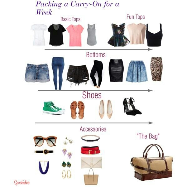 This style board is a guide to show you how to approach packing your carry-on.